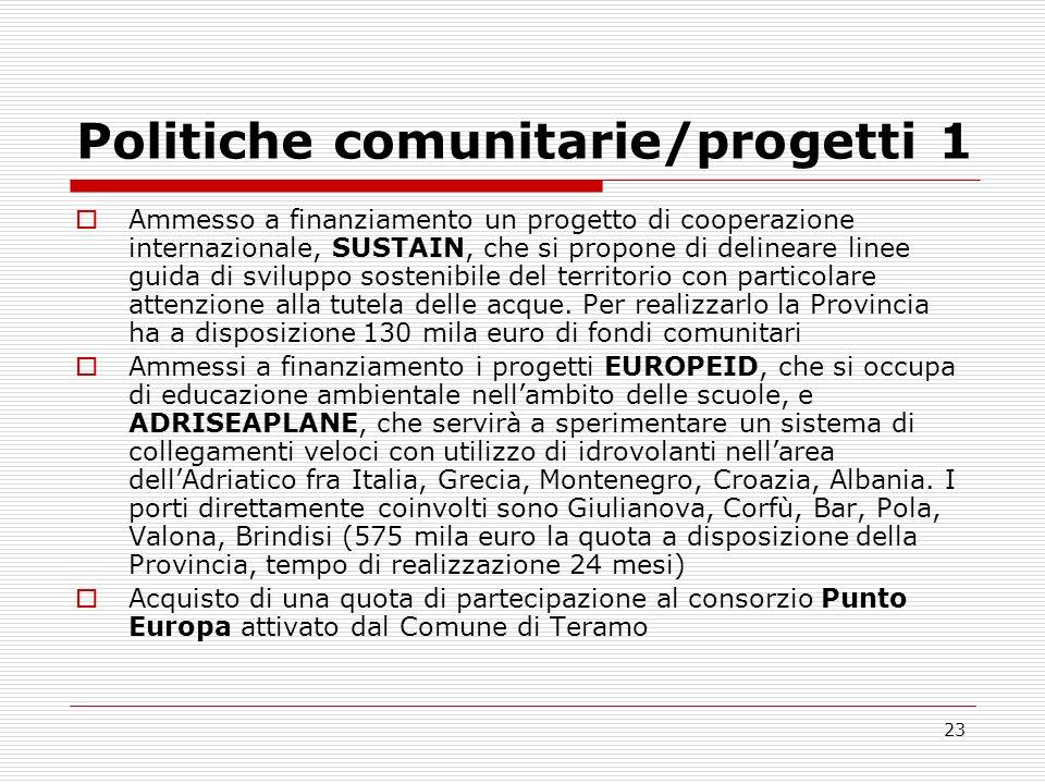 23 Politiche comunitarie/progetti 1 Ammesso a finanziamento un progetto di cooperazione internazionale, SUSTAIN, che si propone di delineare linee gui