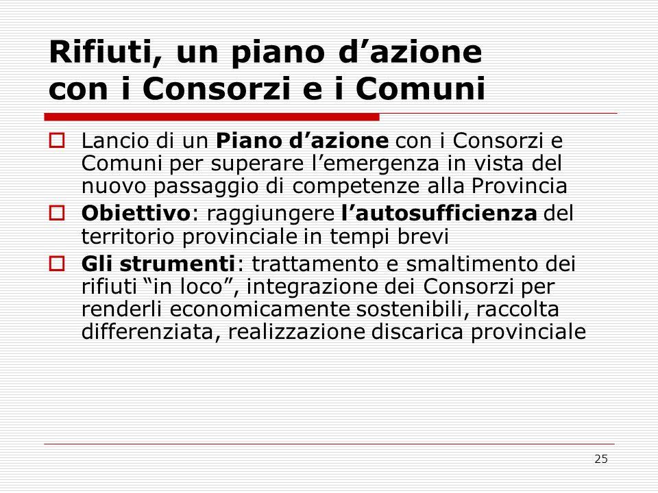 25 Rifiuti, un piano dazione con i Consorzi e i Comuni Lancio di un Piano dazione con i Consorzi e Comuni per superare lemergenza in vista del nuovo p