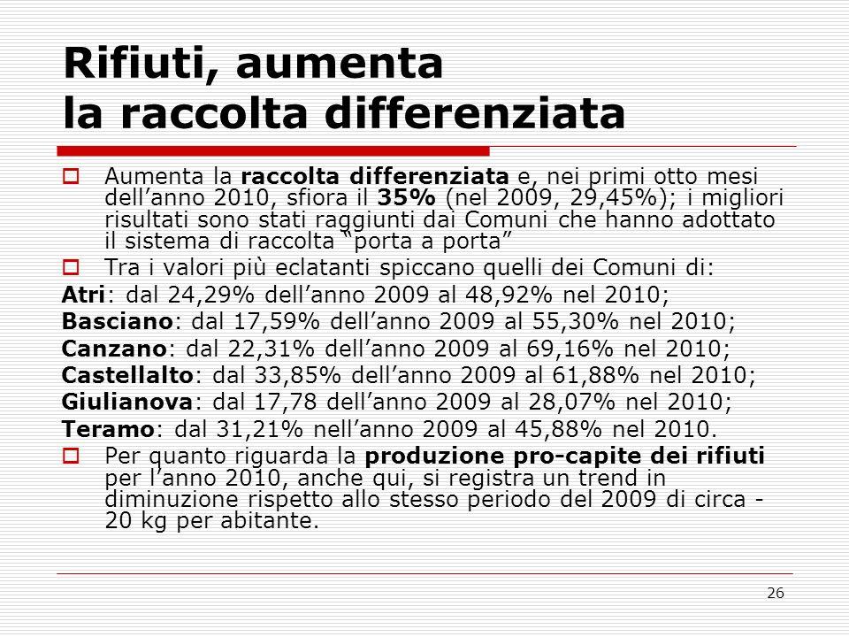 26 Rifiuti, aumenta la raccolta differenziata Aumenta la raccolta differenziata e, nei primi otto mesi dellanno 2010, sfiora il 35% (nel 2009, 29,45%)