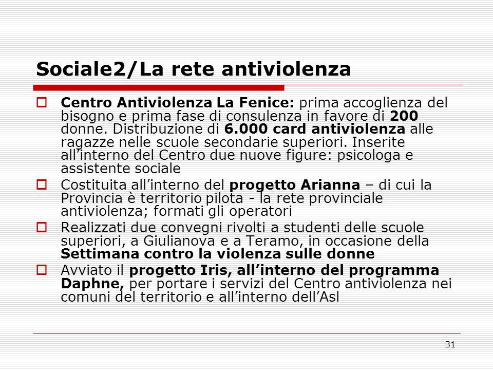 31 Sociale2/La rete antiviolenza Centro Antiviolenza La Fenice: prima accoglienza del bisogno e prima fase di consulenza in favore di 200 donne. Distr