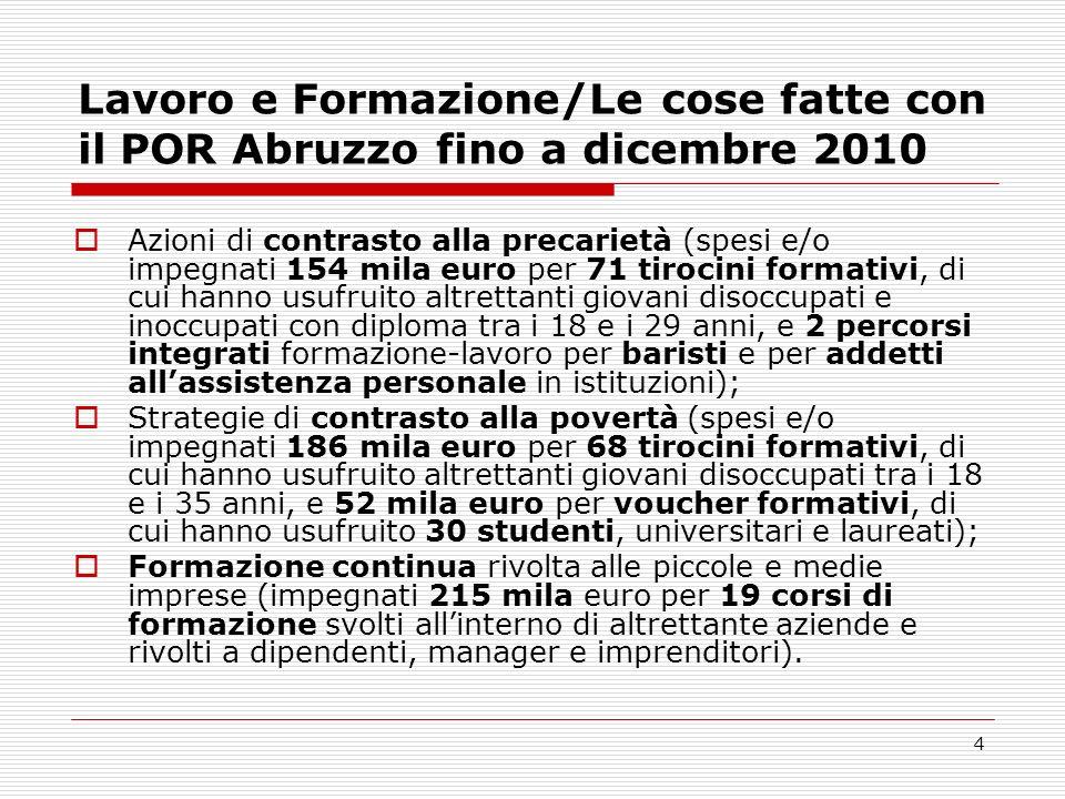4 Lavoro e Formazione/Le cose fatte con il POR Abruzzo fino a dicembre 2010 Azioni di contrasto alla precarietà (spesi e/o impegnati 154 mila euro per
