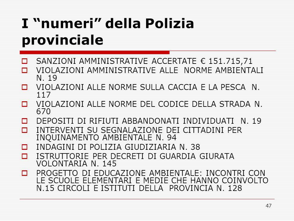 47 I numeri della Polizia provinciale SANZIONI AMMINISTRATIVE ACCERTATE 151.715,71 VIOLAZIONI AMMINISTRATIVE ALLE NORME AMBIENTALI N. 19 VIOLAZIONI AL