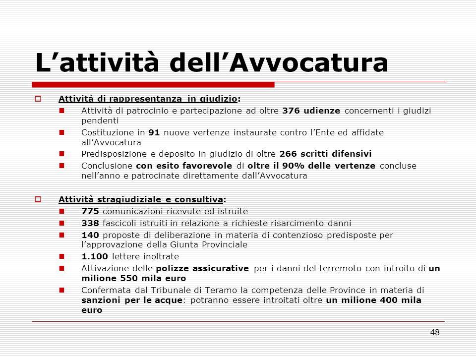 48 Lattività dellAvvocatura Attività di rappresentanza in giudizio: Attività di patrocinio e partecipazione ad oltre 376 udienze concernenti i giudizi