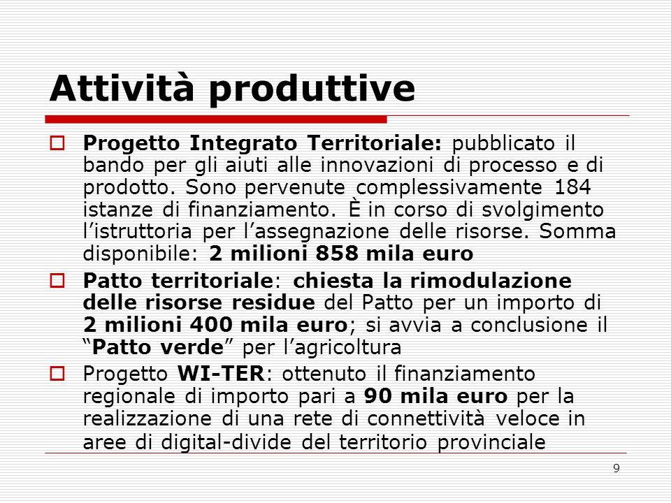 9 Attività produttive Progetto Integrato Territoriale: pubblicato il bando per gli aiuti alle innovazioni di processo e di prodotto. Sono pervenute co