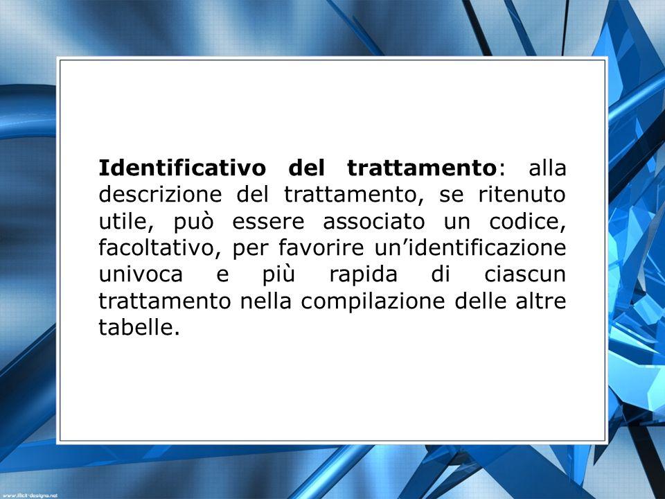 Identificativo del trattamento: alla descrizione del trattamento, se ritenuto utile, può essere associato un codice, facoltativo, per favorire unident