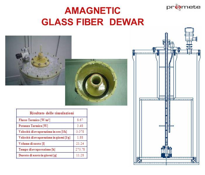 AMAGNETIC GLASS FIBER DEWAR Risultato delle simulazioni Flusso Termico [W/m 2 ]8.67 Potenza Termica [W]3.48 Velocità di evaporazione in ore [l/h]0.078