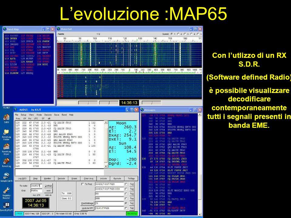 Levoluzione :MAP65 Con lutlizzo di un RX S.D.R. (Software defined Radio) è possibile visualizzare decodificare contemporaneamente tutti i segnali pres