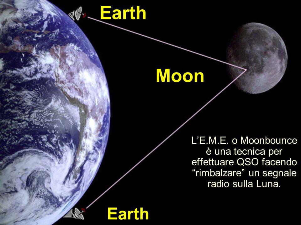 Earth Moon LE.M.E. o Moonbounce è una tecnica per effettuare QSO facendo rimbalzare un segnale radio sulla Luna.