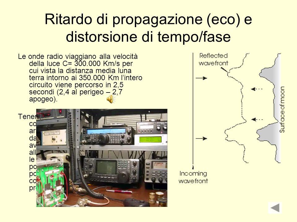 Ritardo di propagazione (eco) e distorsione di tempo/fase Le onde radio viaggiano alla velocità della luce C= 300.000 Km/s per cui vista la distanza m