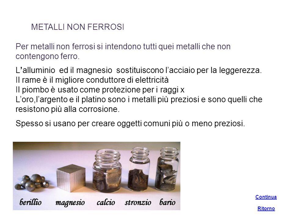 METALLI NON FERROSI Per metalli non ferrosi si intendono tutti quei metalli che non contengono ferro. Lalluminio ed il magnesio sostituiscono lacciaio