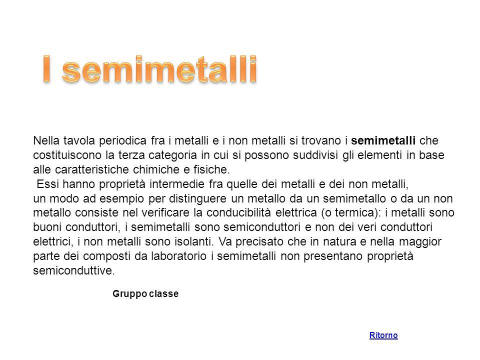 Nella tavola periodica fra i metalli e i non metalli si trovano i semimetalli che costituiscono la terza categoria in cui si possono suddivisi gli ele