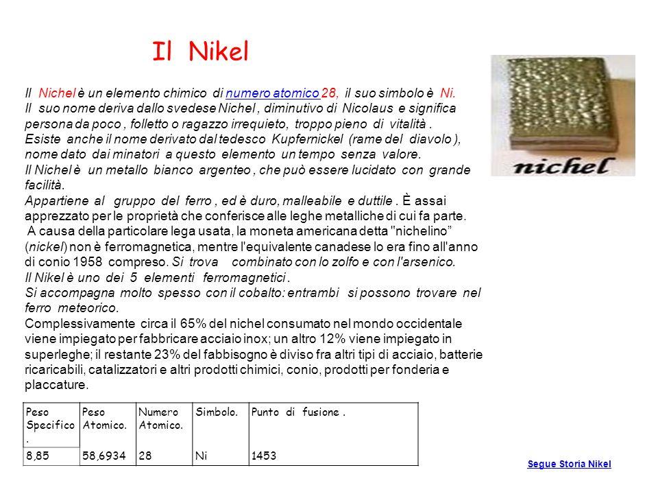 Il Nikel Il Nichel è un elemento chimico di numero atomico 28, il suo simbolo è Ni.numero atomico Il suo nome deriva dallo svedese Nichel, diminutivo