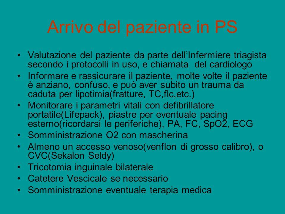 Arrivo del paziente in PS Valutazione del paziente da parte dellInfermiere triagista secondo i protocolli in uso, e chiamata del cardiologo Informare