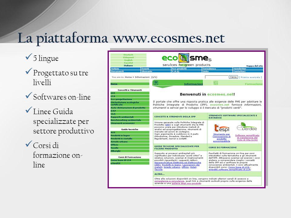 La piattaforma www.ecosmes.net 5 lingue Progettato su tre livelli Softwares on-line Linee Guida specializzate per settore produttivo Corsi di formazio