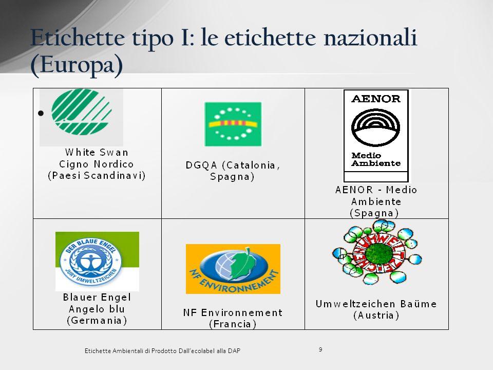 Etichette Ambientali di Prodotto Dallecolabel alla DAP 9 Etichette tipo I: le etichette nazionali (Europa)