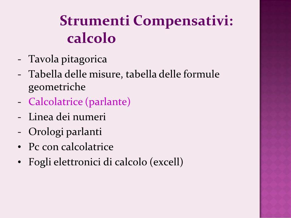 Strumenti Compensativi: calcolo -Tavola pitagorica -Tabella delle misure, tabella delle formule geometriche -Calcolatrice (parlante) -Linea dei numeri