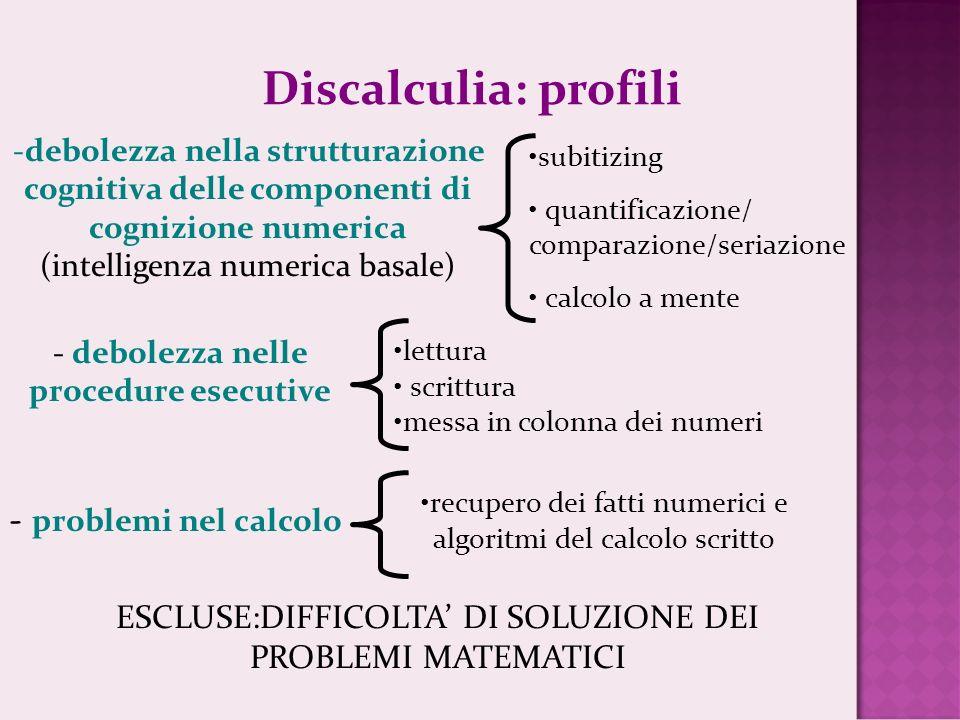 ESCLUSE:DIFFICOLTA DI SOLUZIONE DEI PROBLEMI MATEMATICI -debolezza nella strutturazione cognitiva delle componenti di cognizione numerica (intelligenz