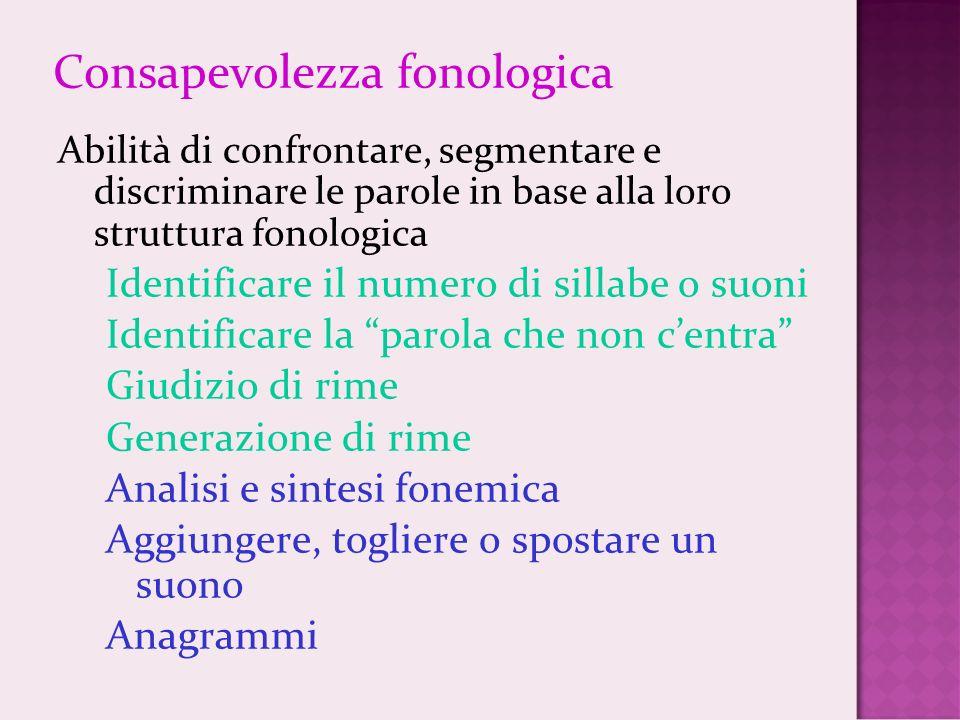 Consapevolezza fonologica Abilità di confrontare, segmentare e discriminare le parole in base alla loro struttura fonologica Identificare il numero di
