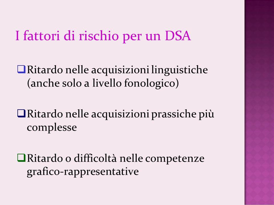 I fattori di rischio per un DSA Ritardo nelle acquisizioni linguistiche (anche solo a livello fonologico) Ritardo nelle acquisizioni prassiche più complesse Ritardo o difficoltà nelle competenze grafico-rappresentative