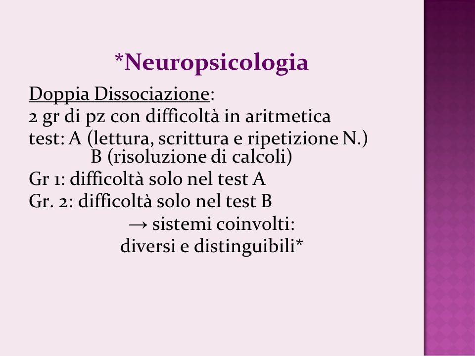 *Neuropsicologia Doppia Dissociazione: 2 gr di pz con difficoltà in aritmetica test: A (lettura, scrittura e ripetizione N.) B (risoluzione di calcoli) Gr 1: difficoltà solo nel test A Gr.