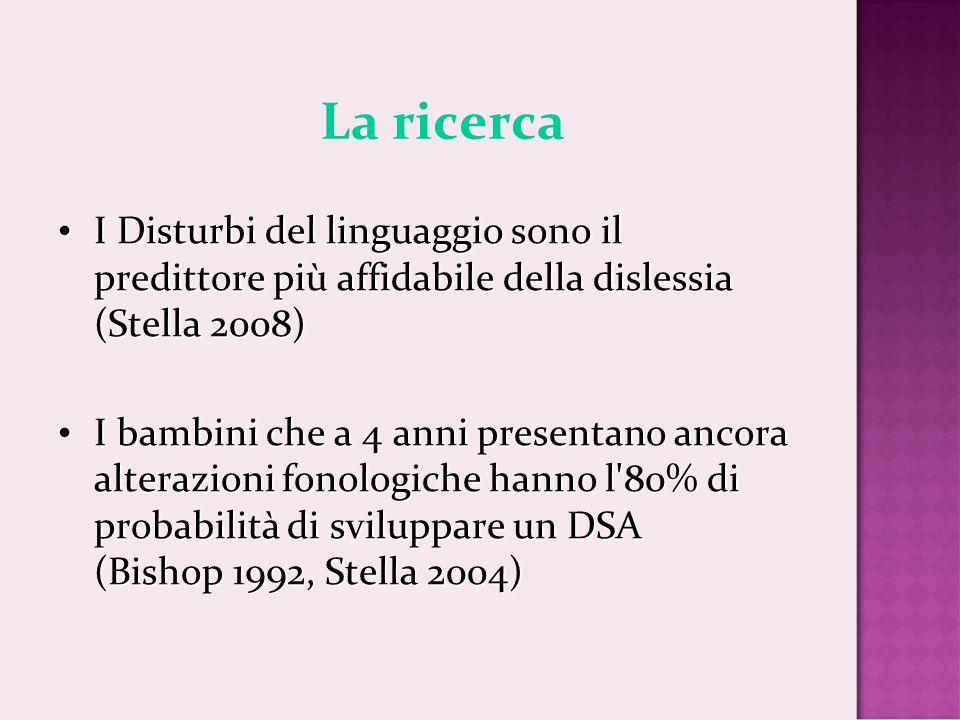 La ricerca I Disturbi del linguaggio sono il predittore più affidabile della dislessia (Stella 2008) I Disturbi del linguaggio sono il predittore più affidabile della dislessia (Stella 2008) I bambini che a 4 anni presentano ancora alterazioni fonologiche hanno l 80% di probabilità di sviluppare un DSA (Bishop 1992, Stella 2004) I bambini che a 4 anni presentano ancora alterazioni fonologiche hanno l 80% di probabilità di sviluppare un DSA (Bishop 1992, Stella 2004)