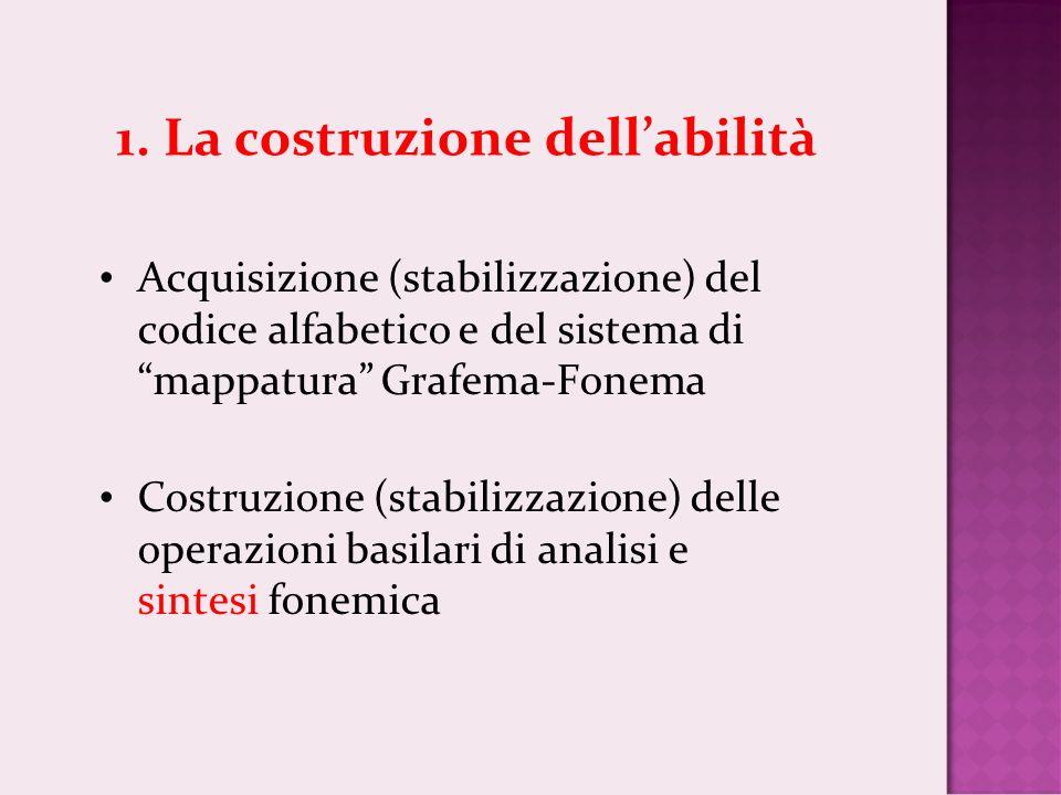 1. La costruzione dellabilità Acquisizione (stabilizzazione) del codice alfabetico e del sistema di mappatura Grafema-Fonema Costruzione (stabilizzazi