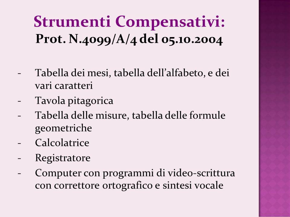 Strumenti Compensativi: Prot. N.4099/A/4 del 05.10.2004 -Tabella dei mesi, tabella dellalfabeto, e dei vari caratteri -Tavola pitagorica -Tabella dell