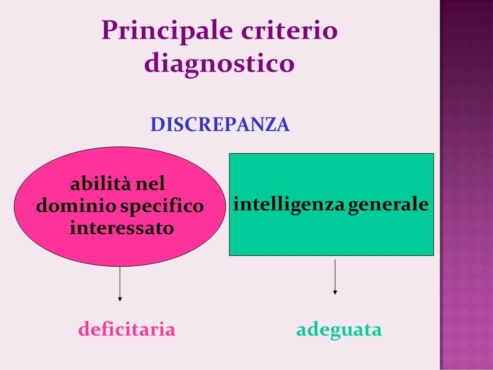 International Dyslexia Association la Dislessia è: Una disabilità specifica dellapprendimento di origine neurobiologica caratterizzata dalla difficoltà ad effettuare una lettura accurata e/o fluente e da scarse abilità nella scrittura e nella decodifica.