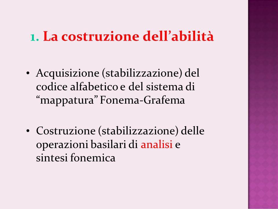 1. La costruzione dellabilità Acquisizione (stabilizzazione) del codice alfabetico e del sistema di mappatura Fonema-Grafema Costruzione (stabilizzazi