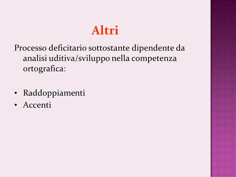 Altri Processo deficitario sottostante dipendente da analisi uditiva/sviluppo nella competenza ortografica: Raddoppiamenti Raddoppiamenti Accenti Acce