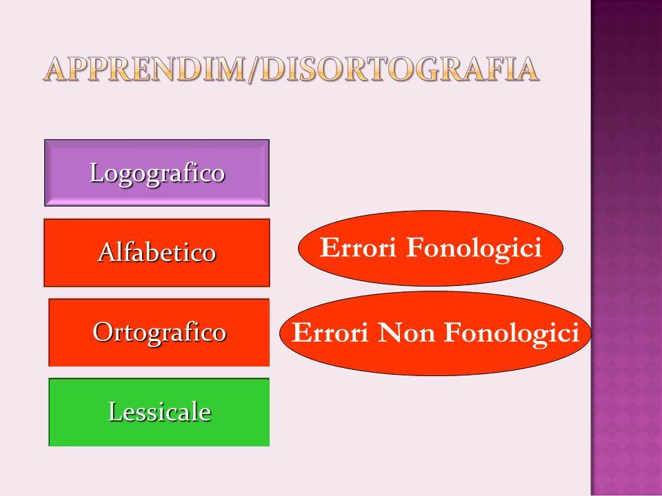 Logografico Ortografico Alfabetico Lessicale Errori Fonologici Errori Non Fonologici