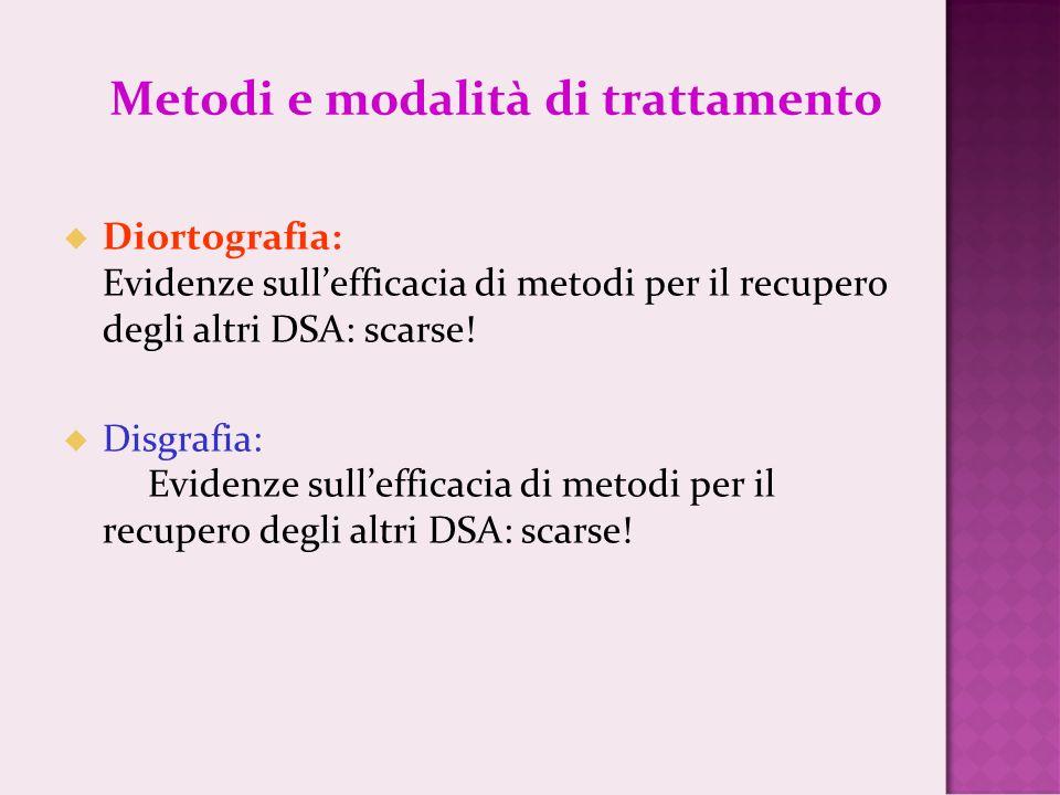 Metodi e modalità di trattamento Diortografia: Evidenze sullefficacia di metodi per il recupero degli altri DSA: scarse! Disgrafia: Evidenze sulleffic