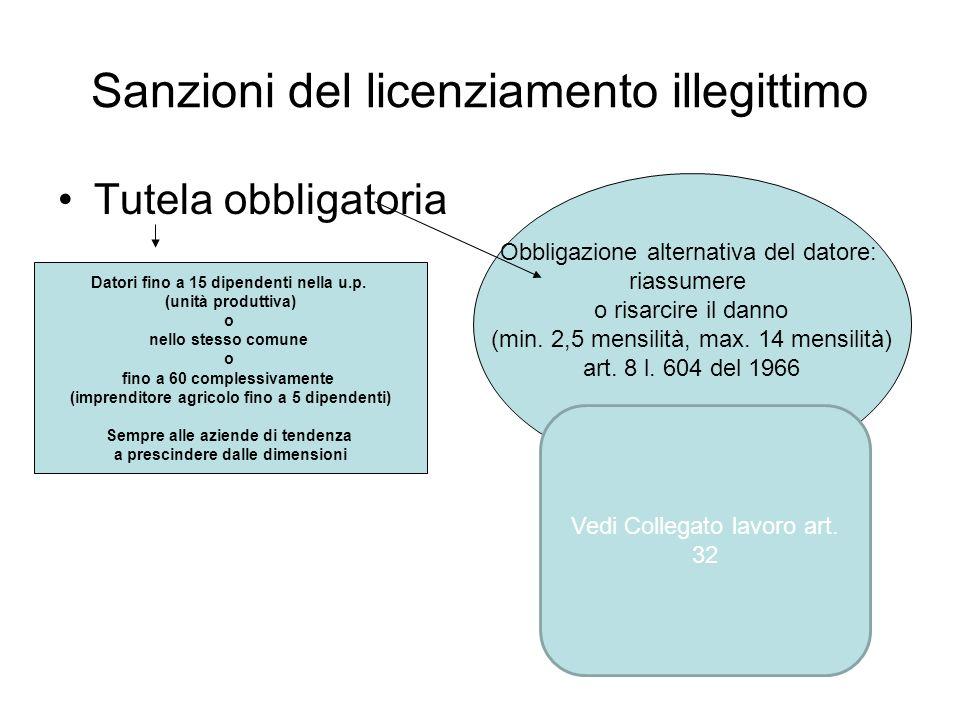 Sanzioni del licenziamento illegittimo Reintegrazione ove siano occupati più di 15 dipendenti nella u.p.