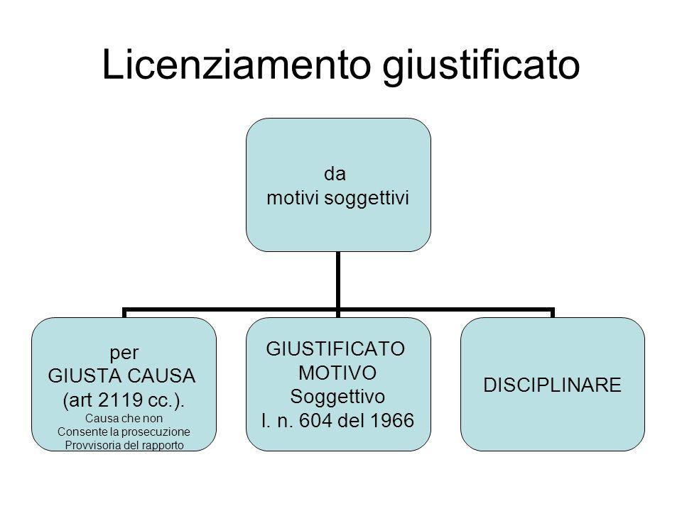 GIUSTA CAUSA Causa che non consente la prosecuzione nemmeno provvisoria del rapporto (art.