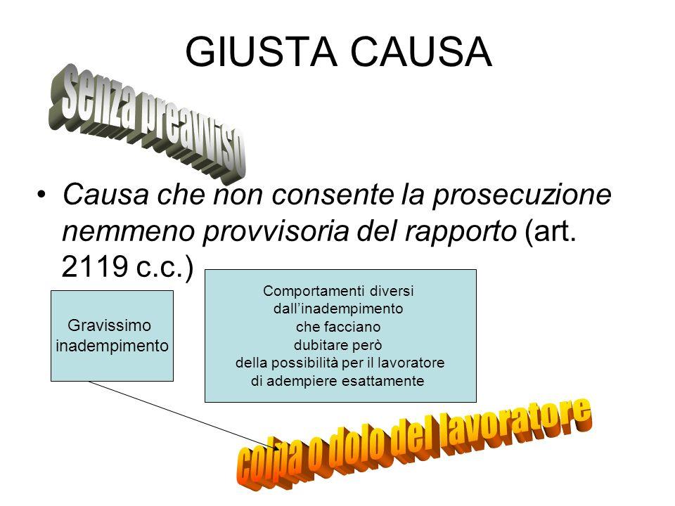 Casi di inadempimento Rifiuto del lavoratore di espletare mansioni inferiori in esecuzione di accordo sindacale sui licenziamenti collettivi (cass.