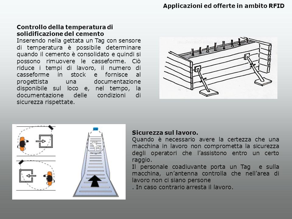 Controllo della temperatura di solidificazione del cemento Inserendo nella gettata un Tag con sensore di temperatura è possibile determinare quando il cemento è consolidato e quindi si possono rimuovere le casseforme.