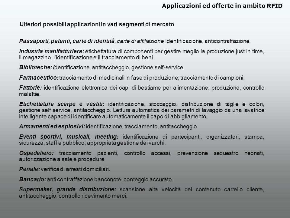 Passaporti, patenti, carte di identità, carte di affiliazione Identificazione, anticontraffazione.