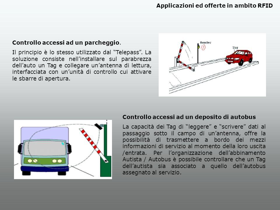 Controllo accessi ad un parcheggio.Il principio è lo stesso utilizzato dal Telepass.