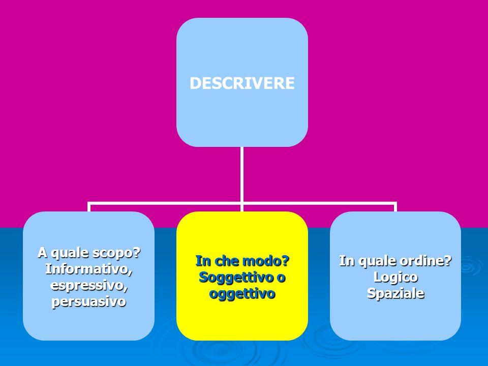 DESCRIVERE A quale scopo? Informativo, espressivo, persuasivo In che modo? Soggettivo o oggettivo In quale ordine? LogicoSpaziale