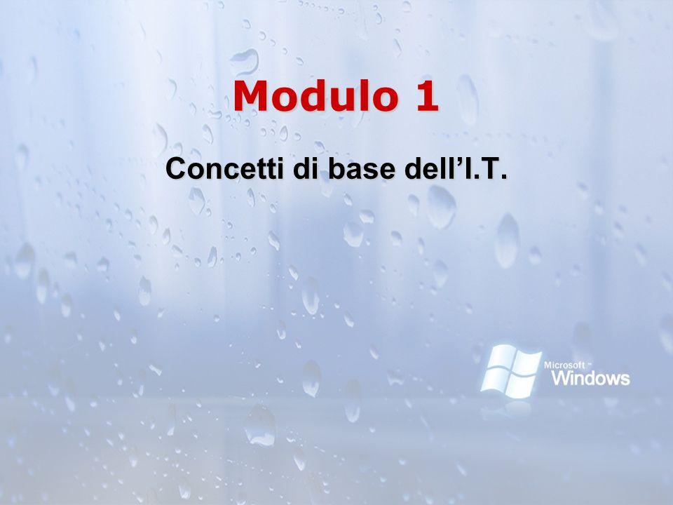 Modulo 1 Concetti di base dellI.T.