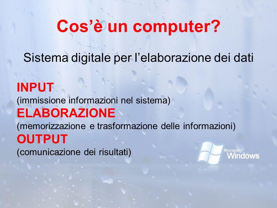 Cosè un computer? Sistema digitale per lelaborazione dei dati INPUT (immissione informazioni nel sistema) ELABORAZIONE (memorizzazione e trasformazion