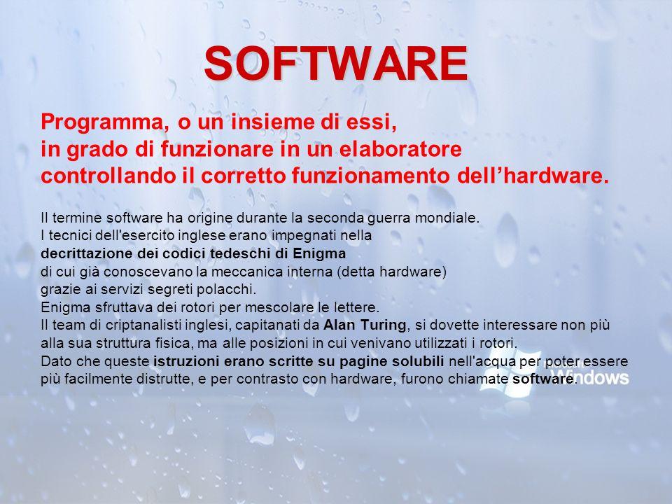 SOFTWARE Programma, o un insieme di essi, in grado di funzionare in un elaboratore controllando il corretto funzionamento dellhardware. Il termine sof