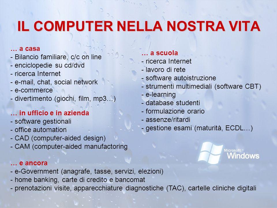 IL COMPUTER NELLA NOSTRA VITA … a casa - Bilancio familiare, c/c on line - enciclopedie su cd/dvd - ricerca Internet - e-mail, chat, social network -