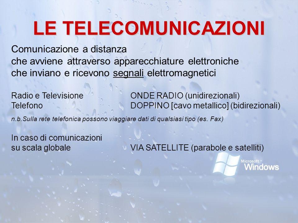 LE TELECOMUNICAZIONI Comunicazione a distanza che avviene attraverso apparecchiature elettroniche che inviano e ricevono segnali elettromagnetici Radi
