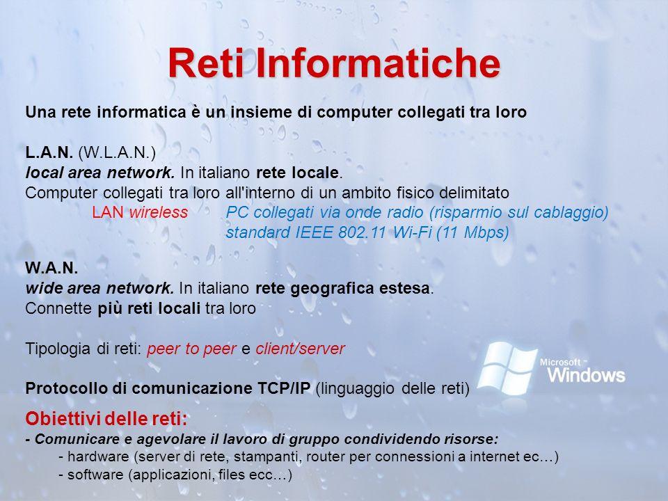 Reti Informatiche Una rete informatica è un insieme di computer collegati tra loro L.A.N. (W.L.A.N.) local area network. In italiano rete locale. Comp