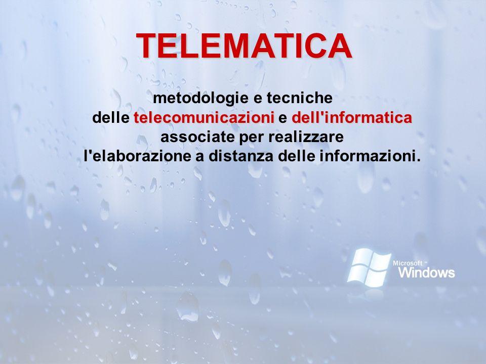 TELEMATICA telecomunicazionidell'informatica metodologie e tecniche delle telecomunicazioni e dell'informatica associate per realizzare l'elaborazione