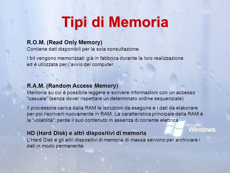 Tipi di Memoria R.O.M. (Read Only Memory) R.O.M. (Read Only Memory) Contiene dati disponibili per la sola consultazione. I bit vengono memorizzati già