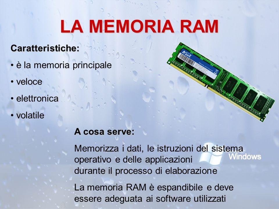 LA MEMORIA RAM Caratteristiche: è la memoria principale veloce elettronica volatile A cosa serve: Memorizza i dati, le istruzioni del sistema operativ