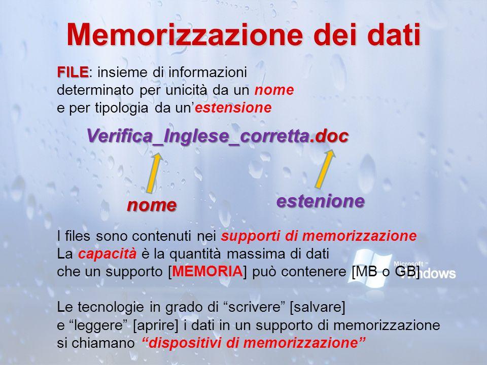 Memorizzazione dei dati FILE FILE: insieme di informazioni determinato per unicità da un nome e per tipologia da unestensione Verifica_Inglese_corrett