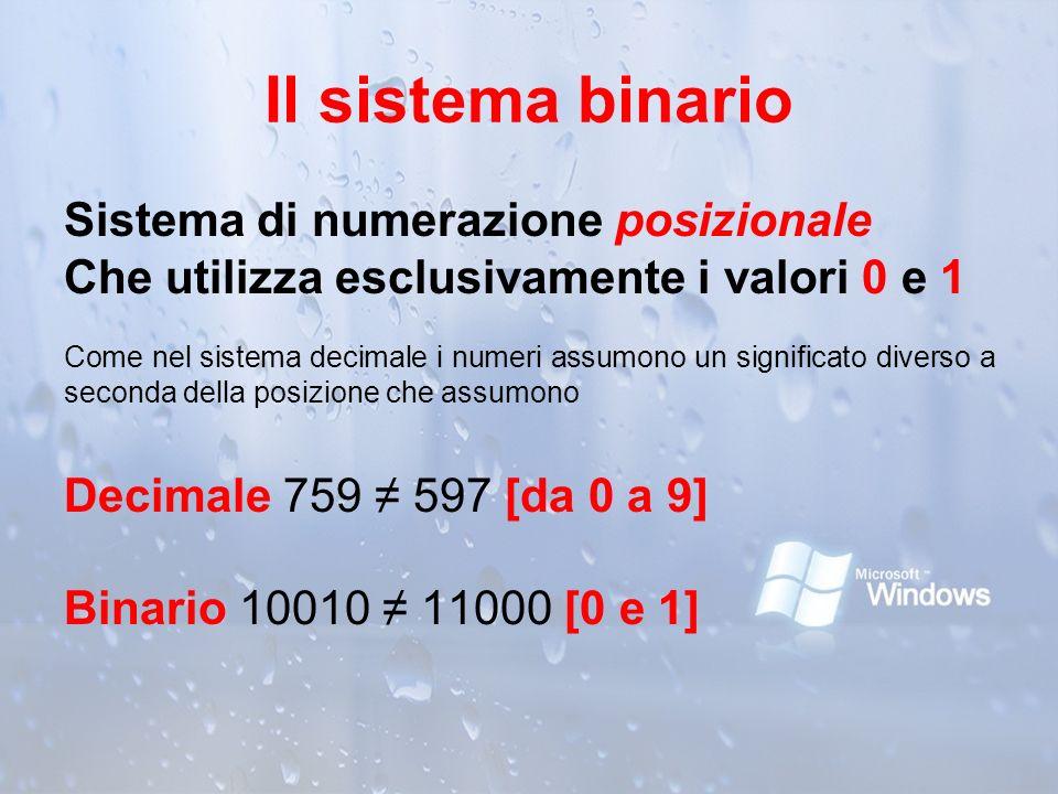 Il sistema binario Sistema di numerazione posizionale Che utilizza esclusivamente i valori 0 e 1 Come nel sistema decimale i numeri assumono un signif